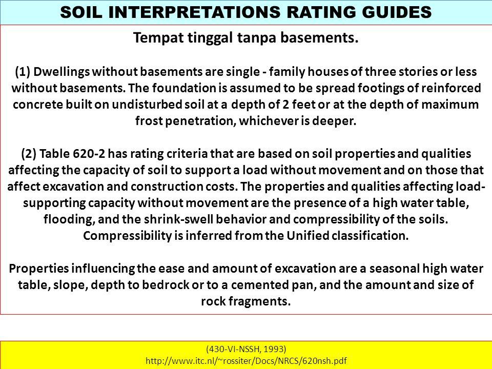 SOIL INTERPRETATIONS RATING GUIDES (430-VI-NSSH, 1993) http://www.itc.nl/~rossiter/Docs/NRCS/620nsh.pdf Tempat tinggal tanpa basements. (1) Dwellings