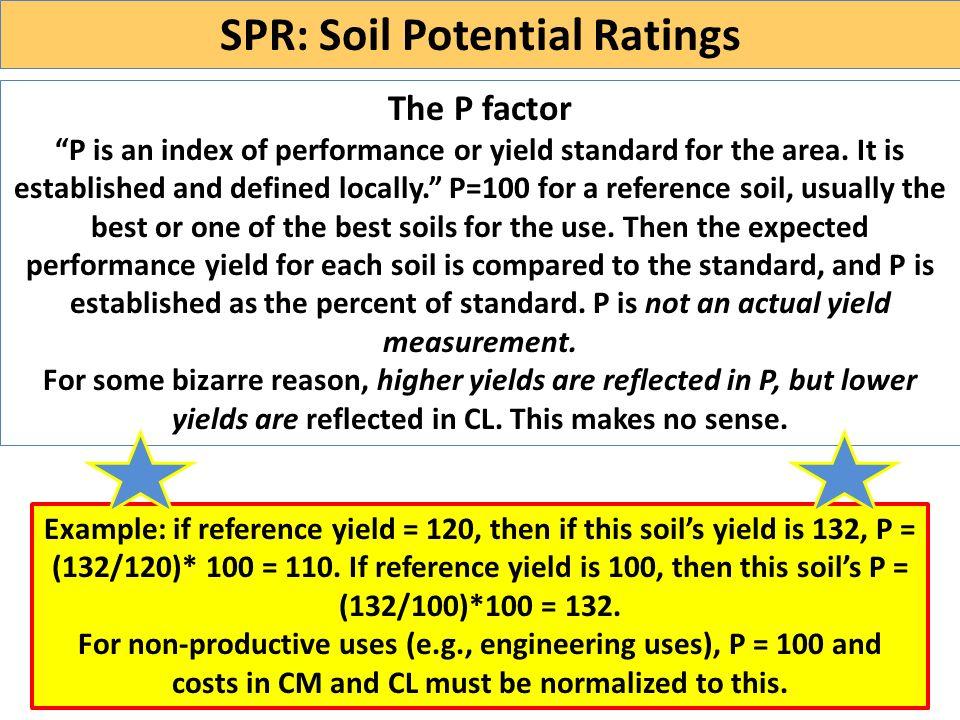 SOIL INTERPRETATIONS RATING GUIDES (430-VI-NSSH, 1993) http://www.itc.nl/~rossiter/Docs/NRCS/620nsh.pdf Karakter yang Restriktif (Membatasi) Istilah ini digunakan untuk mengidentifikasi ciri-ciri tanah yang membatasi penggunaannya untuk tujuan tertentu.