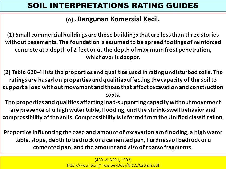 SOIL INTERPRETATIONS RATING GUIDES (430-VI-NSSH, 1993) http://www.itc.nl/~rossiter/Docs/NRCS/620nsh.pdf (e). Bangunan Komersial Kecil. (1) Small comme