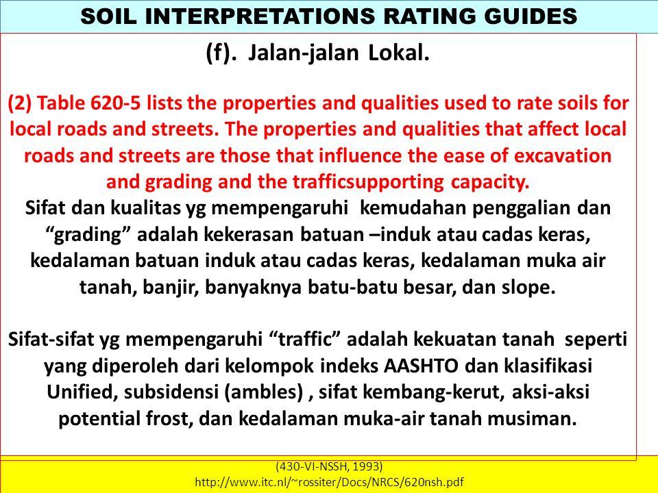 SOIL INTERPRETATIONS RATING GUIDES (430-VI-NSSH, 1993) http://www.itc.nl/~rossiter/Docs/NRCS/620nsh.pdf (f). Jalan-jalan Lokal. (2) Table 620-5 lists