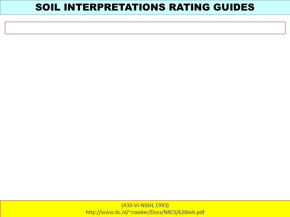 SOIL INTERPRETATIONS RATING GUIDES (430-VI-NSSH, 1993) http://www.itc.nl/~rossiter/Docs/NRCS/620nsh.pdf