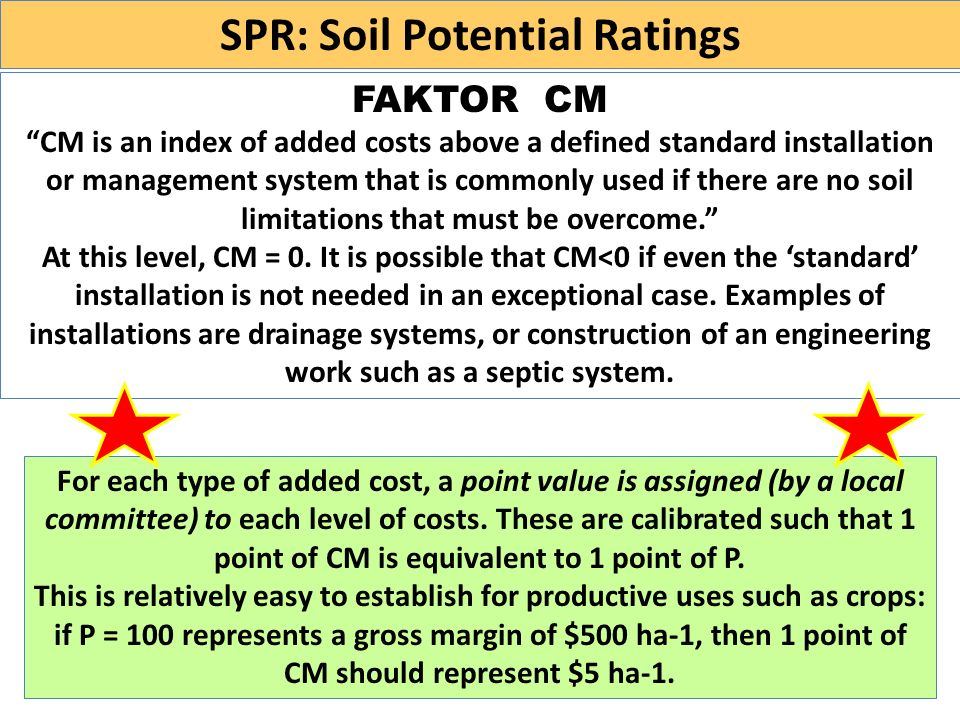SPR dan faktor-faktor biayanya, dengan asumsi suatu sistem yang tipikal, didefinisikan berikut.