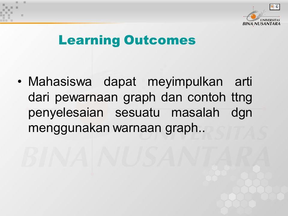 Pertemuan 9 : Pewarnaan graph Mata kuliah : K0362-Matematika Diskrit @2005, vers 01.