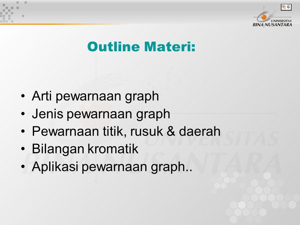Learning Outcomes Mahasiswa dapat meyimpulkan arti dari pewarnaan graph dan contoh ttng penyelesaian sesuatu masalah dgn menggunakan warnaan graph..