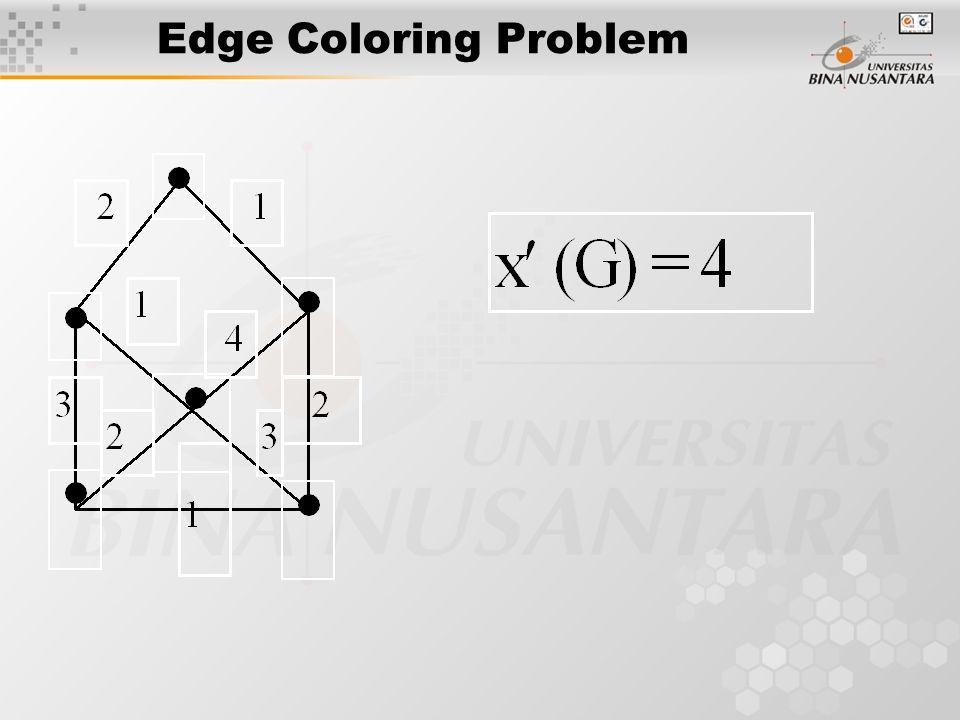 Edge Coloring Pewarnaan rusuk yaitu : mewarnai rusuk- rusuk suatu graph, sedemikian hingga rusuk-rusuk yang insiden warna berlainan dan banyak warna minimum.