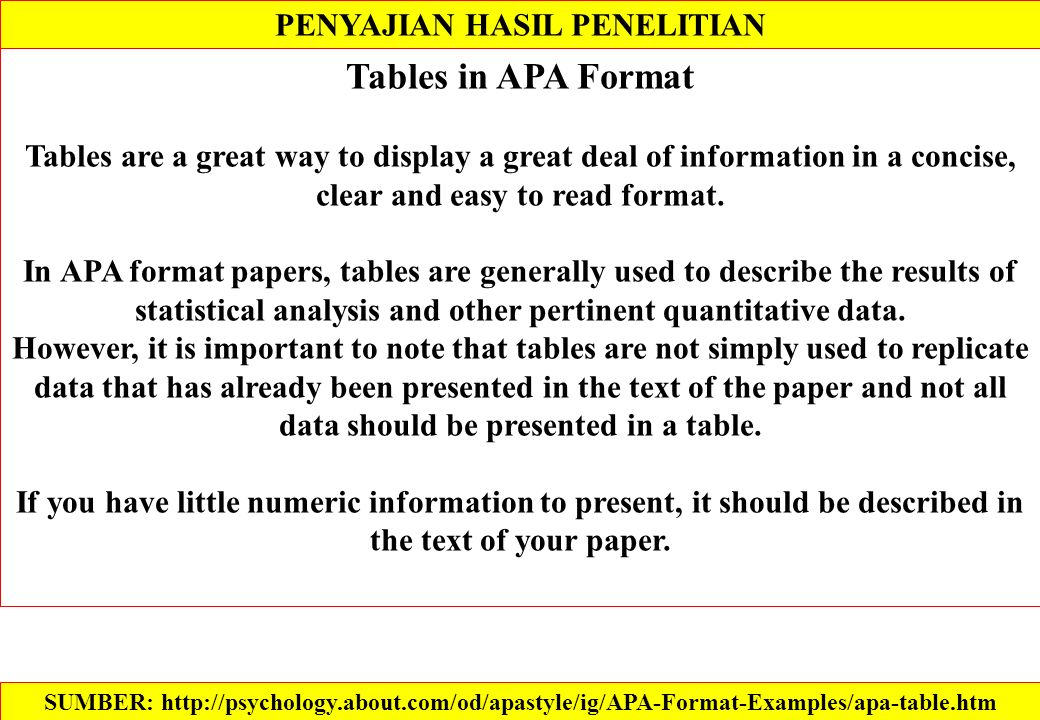 PENYAJIAN HASIL PENELITIAN Tables in APA Format Tables are a great way to display a great deal of information in a concise, clear and easy to read format.