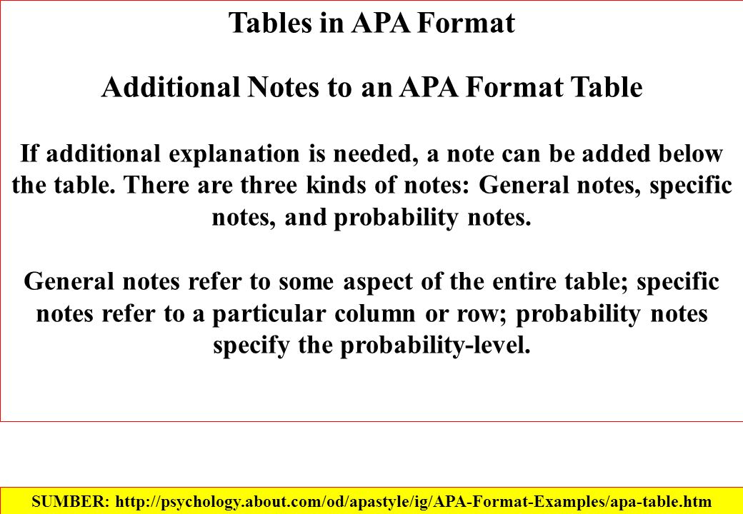 Tables in APA Format Additional Notes to an APA Format Table If additional explanation is needed, a note can be added below the table.