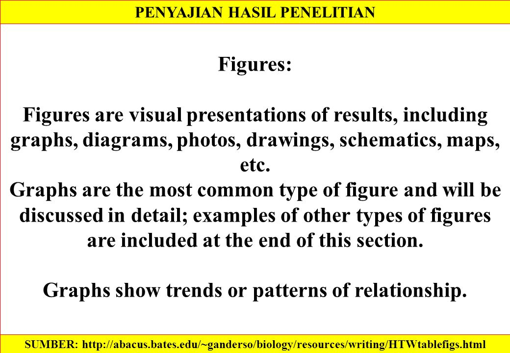 PENYAJIAN HASIL PENELITIAN Figures: Figures are visual presentations of results, including graphs, diagrams, photos, drawings, schematics, maps, etc.