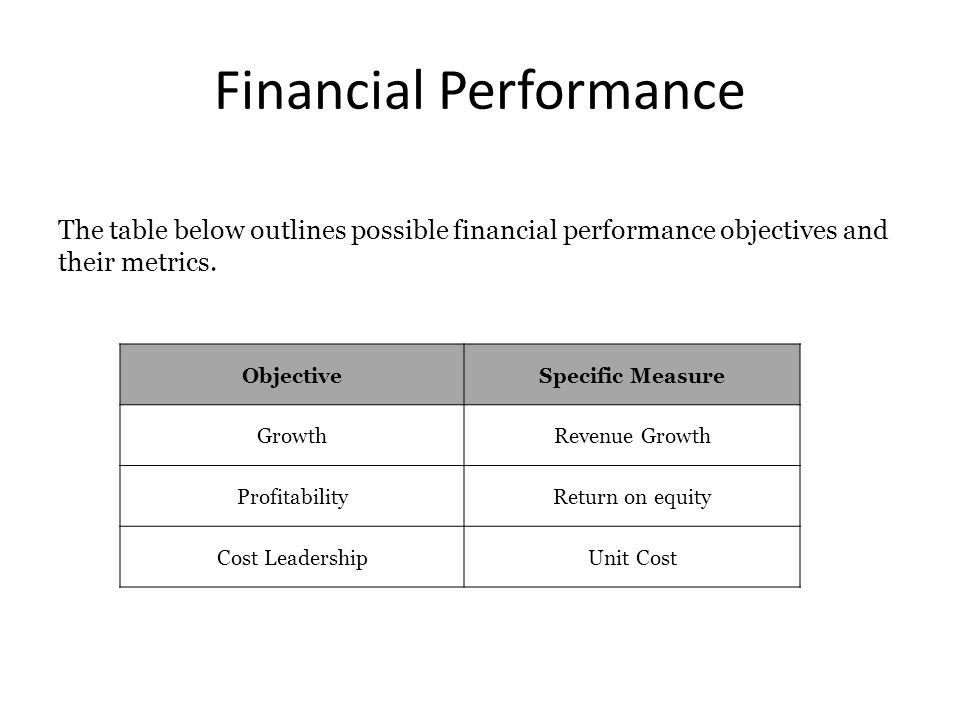 Financial Performance ObjectiveSpecific Measure GrowthRevenue Growth ProfitabilityReturn on equity Cost LeadershipUnit Cost The table below outlines p