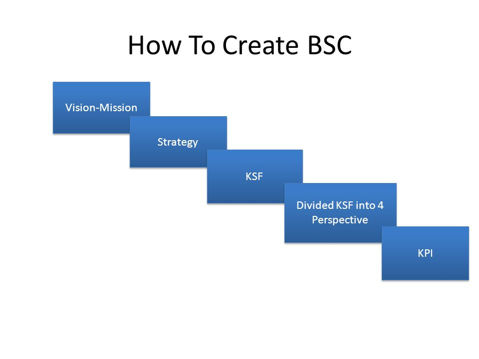 How To Create BSC Vision-Mission Strategy KSF Divided KSF into 4 Perspective KPI