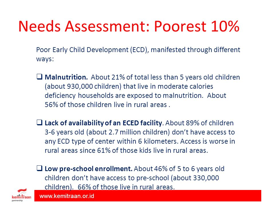 www.kemitraan.or.id Needs Assessment: Poorest 10% Poor Early Child Development (ECD), manifested through different ways:  Malnutrition. About 21% of
