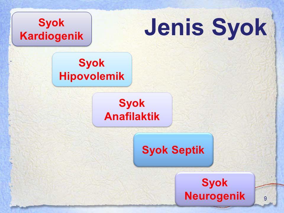Jenis Syok 9 Syok Kardiogenik Syok Neurogenik Syok Septik Syok Anafilaktik Syok Hipovolemik