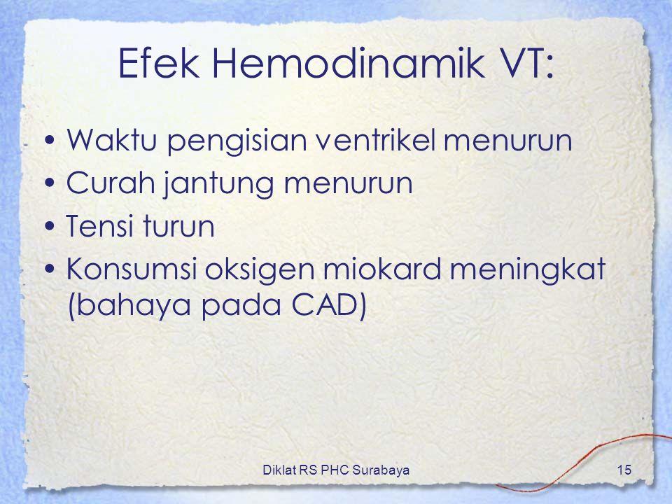 Diklat RS PHC Surabaya15 Efek Hemodinamik VT: Waktu pengisian ventrikel menurun Curah jantung menurun Tensi turun Konsumsi oksigen miokard meningkat (