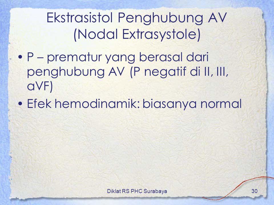 Diklat RS PHC Surabaya30 Ekstrasistol Penghubung AV (Nodal Extrasystole) P – prematur yang berasal dari penghubung AV (P negatif di II, III, aVF) Efek