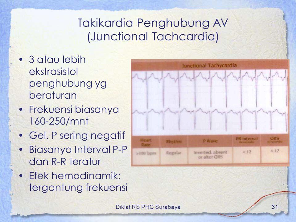 Diklat RS PHC Surabaya31 3 atau lebih ekstrasistol penghubung yg beraturan Frekuensi biasanya 160-250/mnt Gel. P sering negatif Biasanya Interval P-P