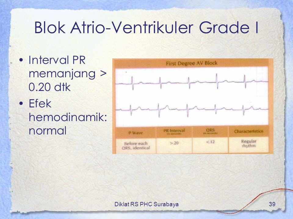 Diklat RS PHC Surabaya39 Blok Atrio-Ventrikuler Grade I Interval PR memanjang > 0.20 dtk Efek hemodinamik: normal