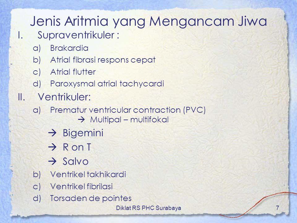 Diklat RS PHC Surabaya7 Jenis Aritmia yang Mengancam Jiwa I.Supraventrikuler : a)Brakardia b)Atrial fibrasi respons cepat c)Atrial flutter d)Paroxysma