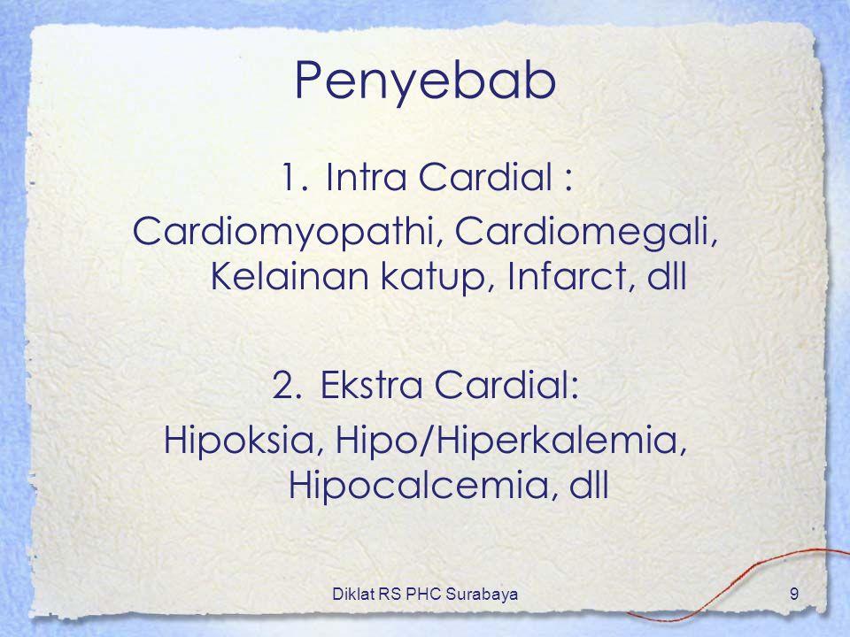 Diklat RS PHC Surabaya9 Penyebab 1.Intra Cardial : Cardiomyopathi, Cardiomegali, Kelainan katup, Infarct, dll 2.Ekstra Cardial: Hipoksia, Hipo/Hiperka
