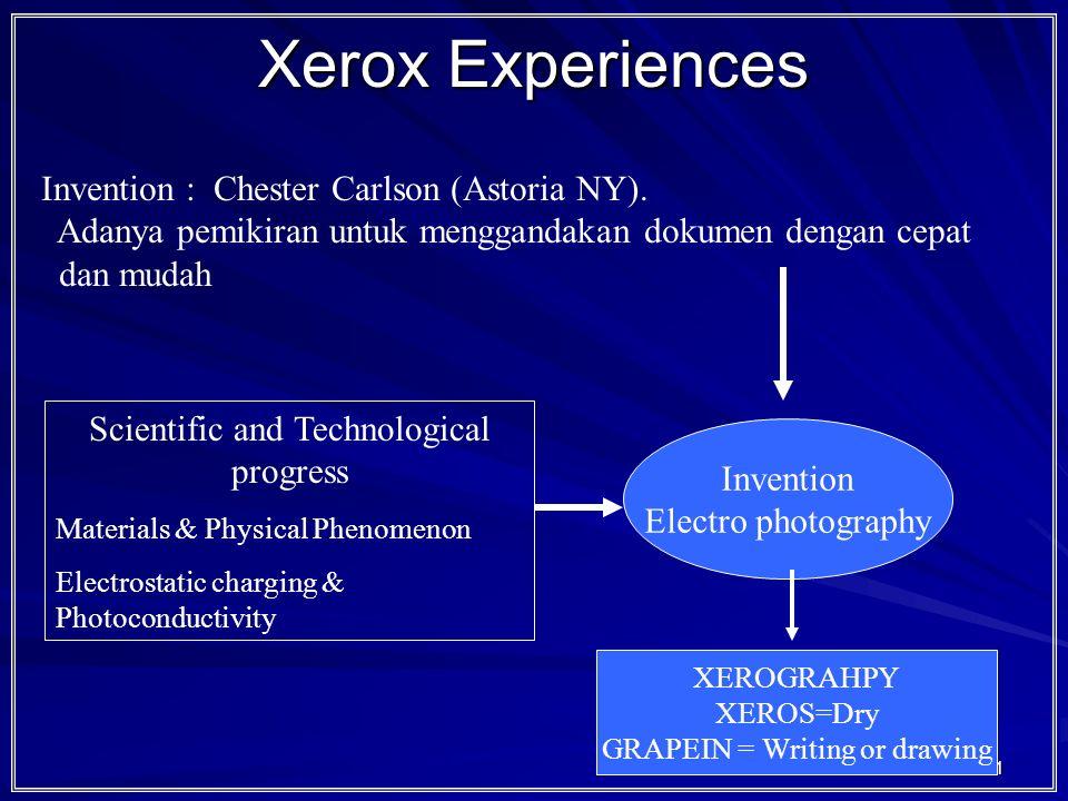 111 Xerox Experiences Invention : Chester Carlson (Astoria NY).