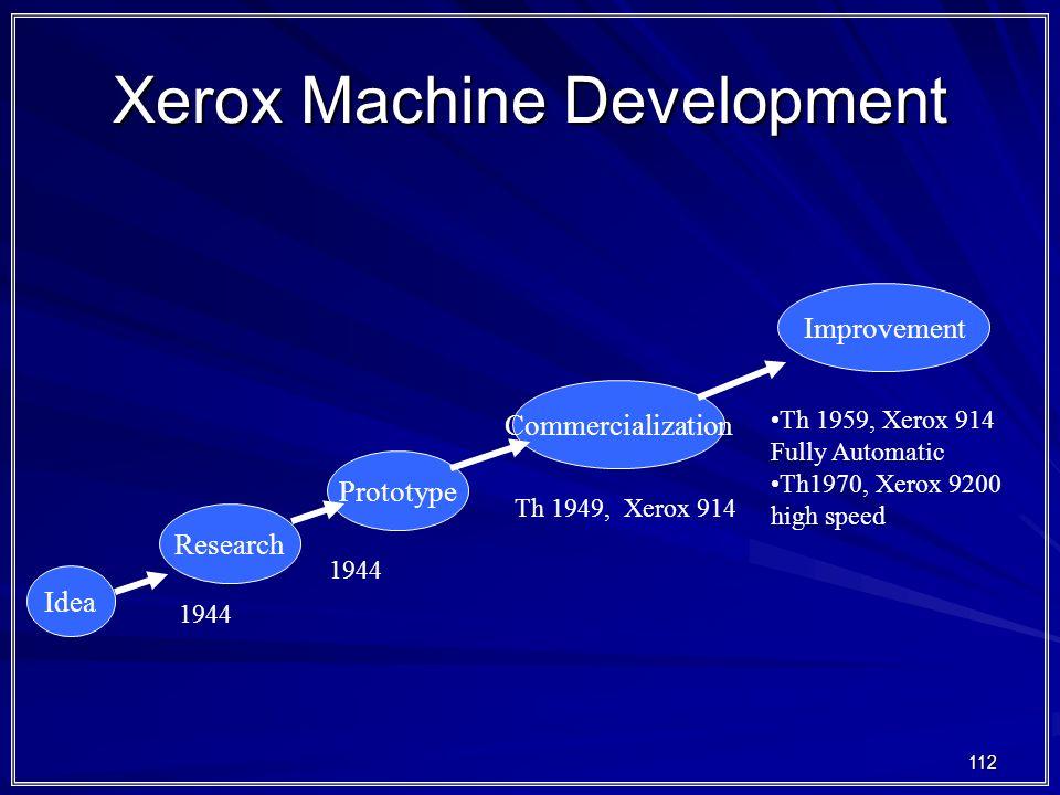 112 Xerox Machine Development Idea Research Prototype Commercialization Improvement 1944 Th 1949, Xerox 914 Th 1959, Xerox 914 Fully Automatic Th1970, Xerox 9200 high speed