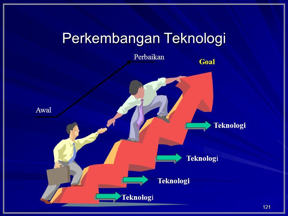 121 Perkembangan Teknologi Teknologi Goal Awal Perbaikan
