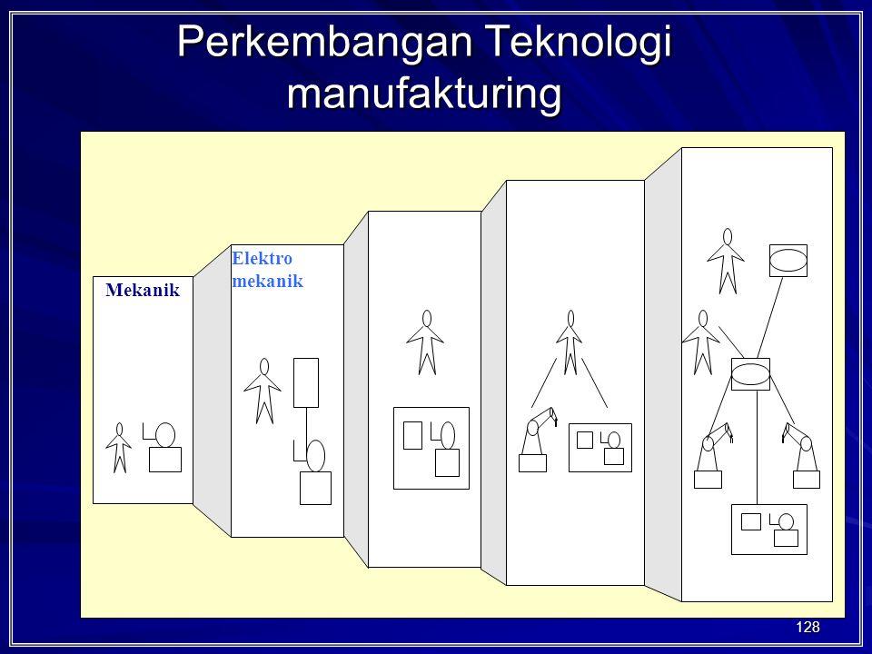 128 Perkembangan Teknologi manufakturing FMS Mekanik Elektro mekanik CNC CIM