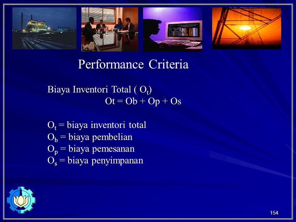 154 Performance Criteria Biaya Inventori Total ( O t ) Ot = Ob + Op + Os O t = biaya inventori total O b = biaya pembelian O p = biaya pemesanan O s = biaya penyimpanan