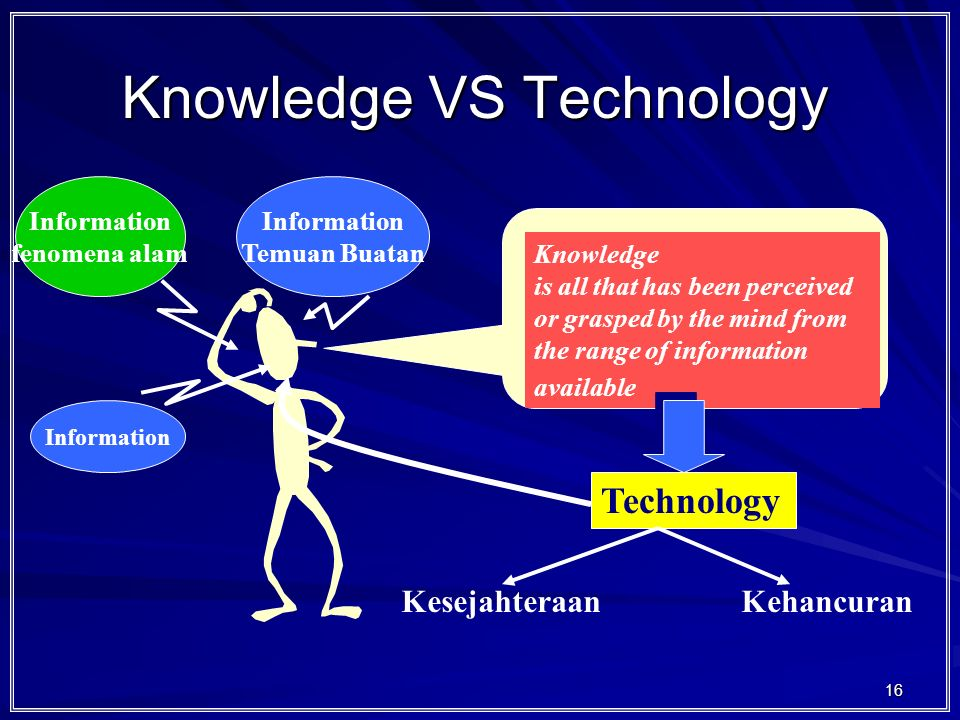 16 Knowledge VS Technology Information fenomena alam Information Temuan Buatan Information Knowledge is all that has been perceived or grasped by the mind from the range of information available Technology KesejahteraanKehancuran