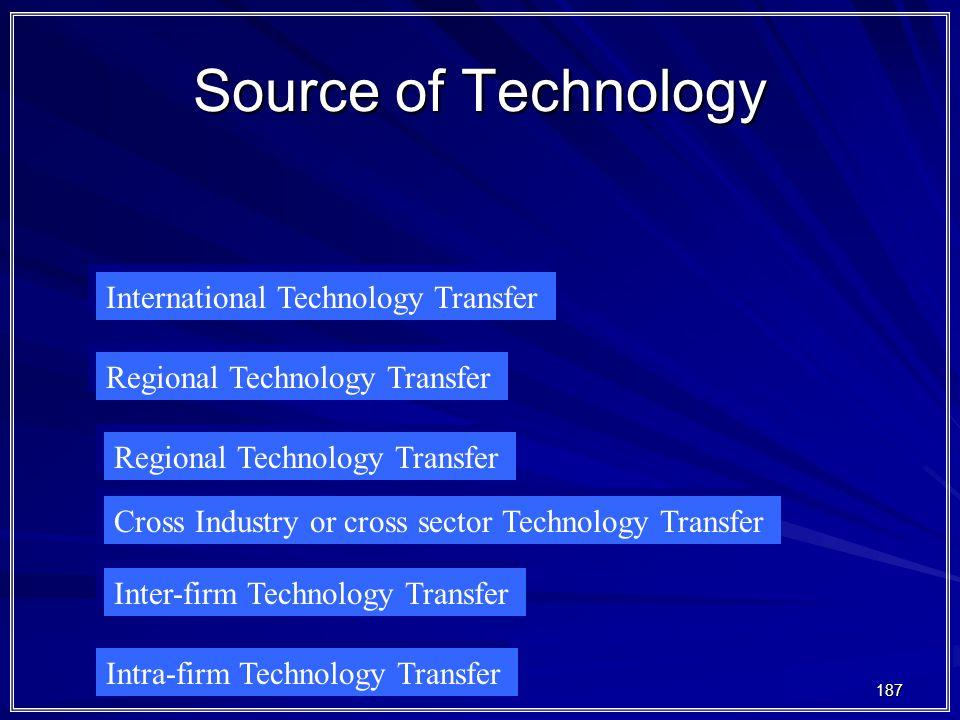 187 Source of Technology International Technology Transfer Regional Technology Transfer Cross Industry or cross sector Technology Transfer Inter-firm Technology Transfer Intra-firm Technology Transfer