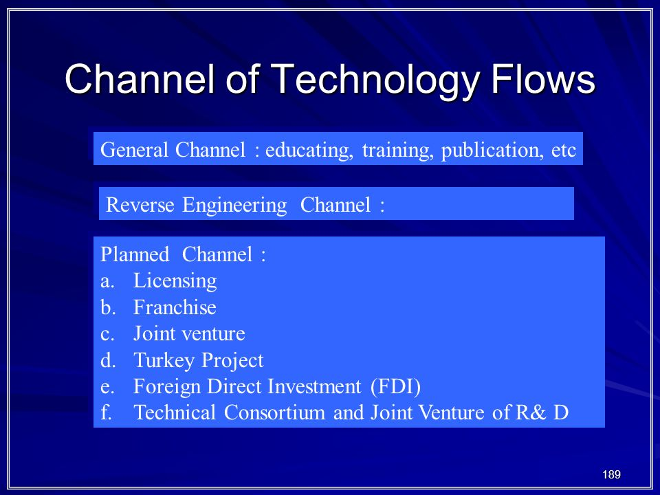 189 Channel of Technology Flows General Channel : educating, training, publication, etc Reverse Engineering Channel : Planned Channel : a.Licensing b.Franchise c.Joint venture d.Turkey Project e.Foreign Direct Investment (FDI) f.Technical Consortium and Joint Venture of R& D Planned Channel : a.Licensing b.Franchise c.Joint venture d.Turkey Project e.Foreign Direct Investment (FDI) f.Technical Consortium and Joint Venture of R& D