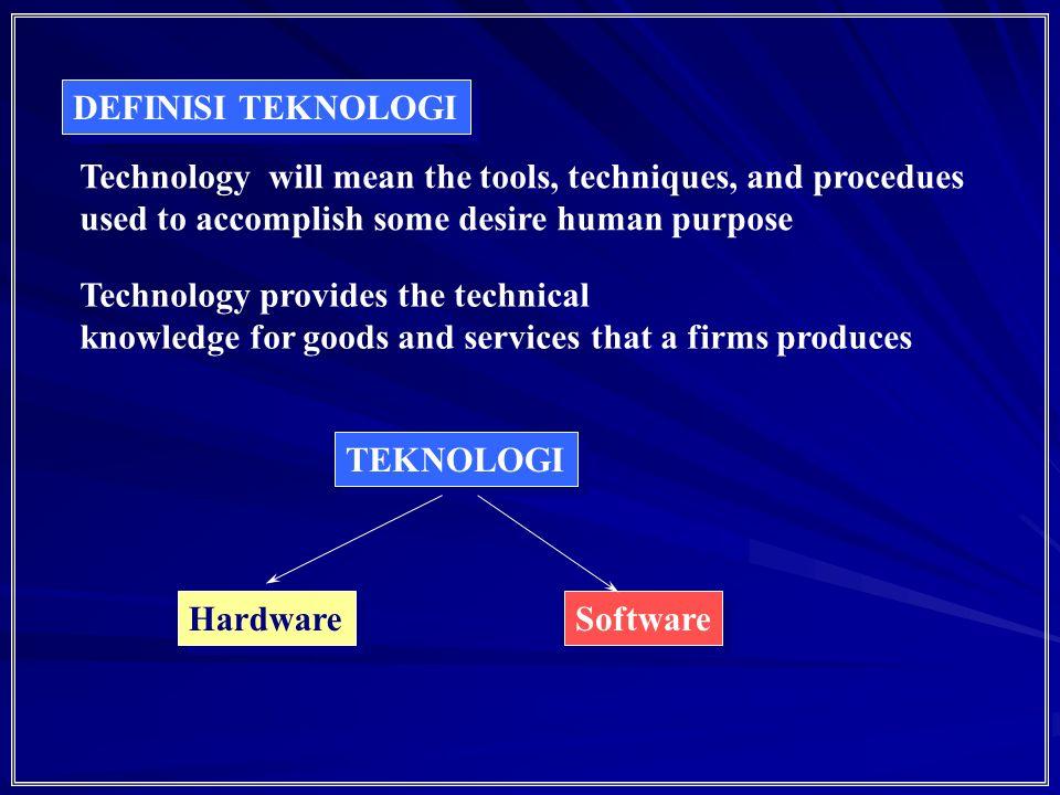 193 Penciptaan dan pengu- saan teknologi Teknologi Konversi Produksi Kebutuhan Pasar Pelanggan Kebutuhan Sosial Standar hidup, isu sosial lingkungan FOKUS PENGEMBANGAN TEKNOLOGI MESIN PERTUMBUHAN EKONOMI