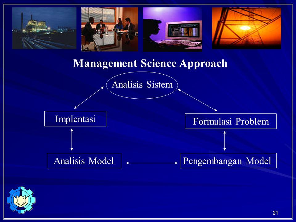 21 Management Science Approach Analisis Sistem Implentasi Analisis Model Formulasi Problem Pengembangan Model