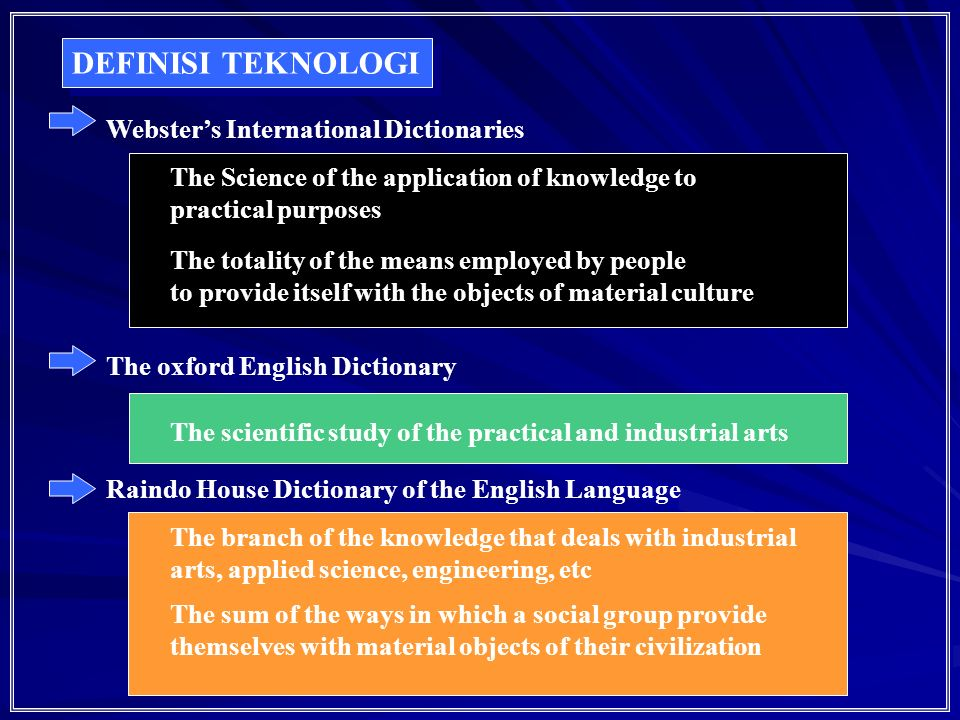DEFINISI TEKNOLOGI Webster's International Dictionaries The Science of the application of knowledge to practical purposes The totality of the means employed by people to provide itself with the objects of material culture The oxford English Dictionary The scientific study of the practical and industrial arts Raindo House Dictionary of the English Language The branch of the knowledge that deals with industrial arts, applied science, engineering, etc The sum of the ways in which a social group provide themselves with material objects of their civilization