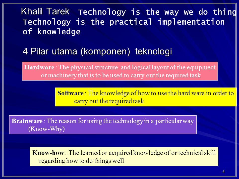 195 Proses Inovasi Teknologi Serangkait aktivitas kompleks untuk melakukan transformasi ide/iptek menjadi realitas fisik dan aplikasi nyata Proses transformai dari pengetahuan menjadi produk dan jasa yang memiliki dampak sosial ekonomis Tahapan Proses Inovasi Teknologi 1.