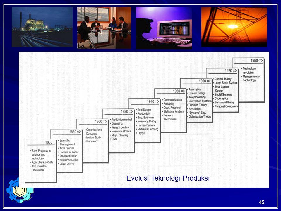 45 Evolusi Teknologi Produksi