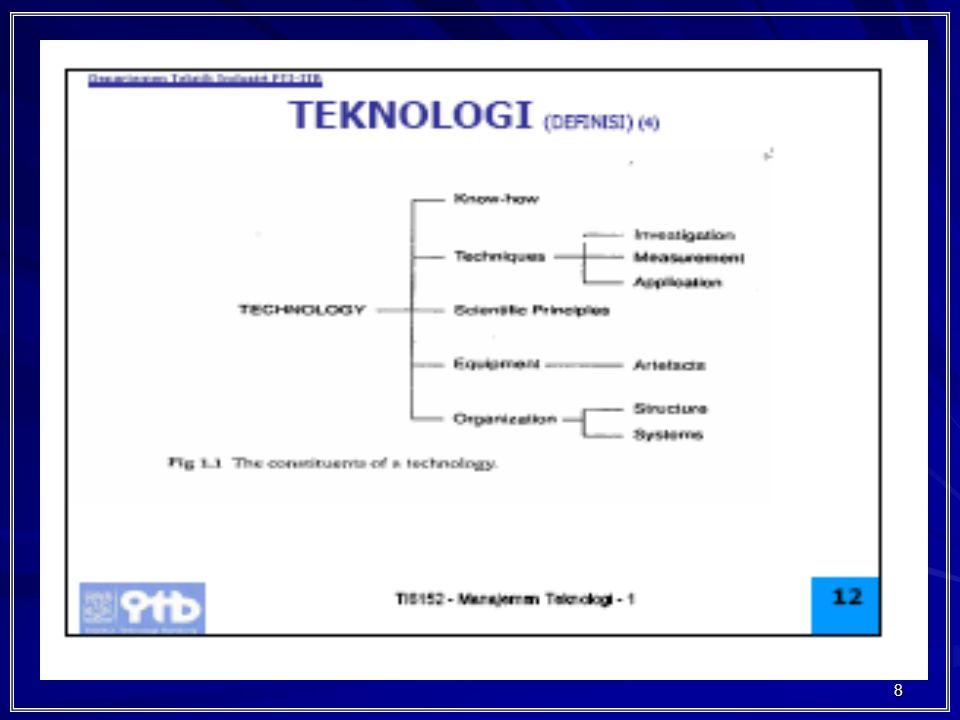69 Definisi Inovasi ( Bordogna, 1997) : A concurrent, interactive, and nonlinear activity.