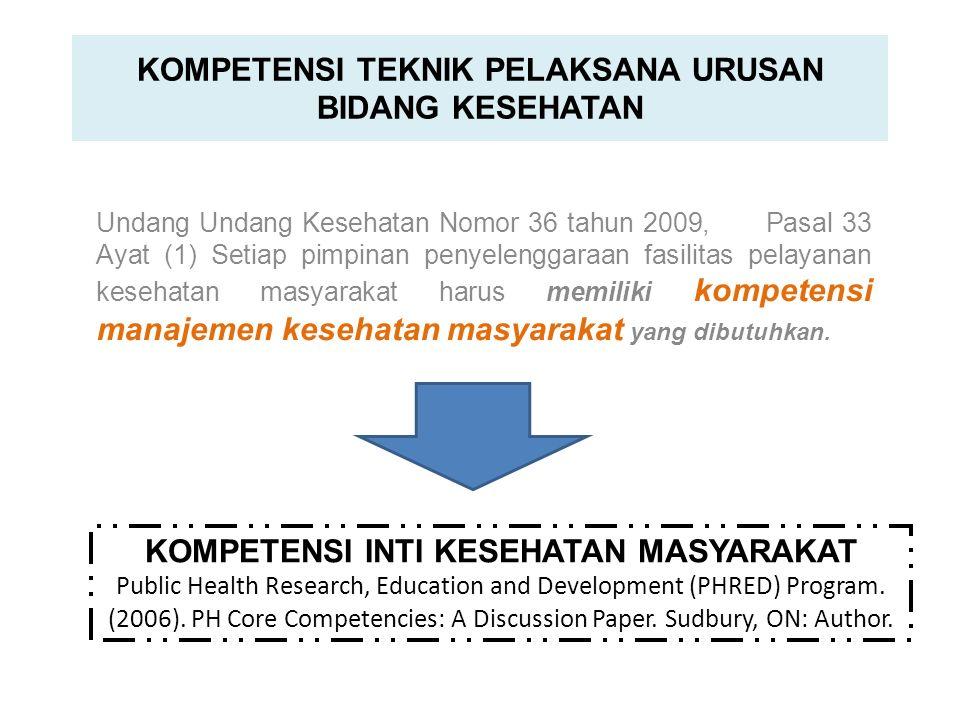 KOMPETENSI TEKNIK PELAKSANA URUSAN BIDANG KESEHATAN Undang Undang Kesehatan Nomor 36 tahun 2009, Pasal 33 Ayat (1) Setiap pimpinan penyelenggaraan fas