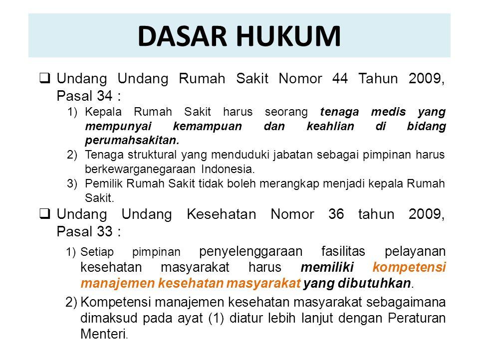  Undang Undang Rumah Sakit Nomor 44 Tahun 2009, Pasal 34 : 1)Kepala Rumah Sakit harus seorang tenaga medis yang mempunyai kemampuan dan keahlian di b