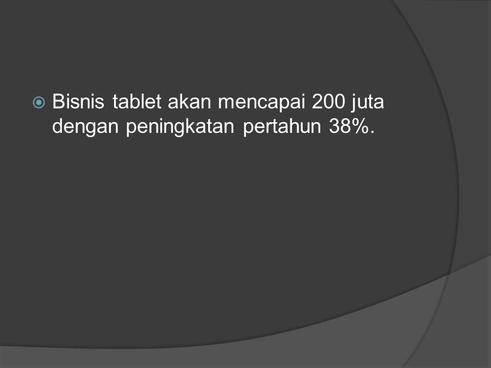  Bisnis tablet akan mencapai 200 juta dengan peningkatan pertahun 38%.