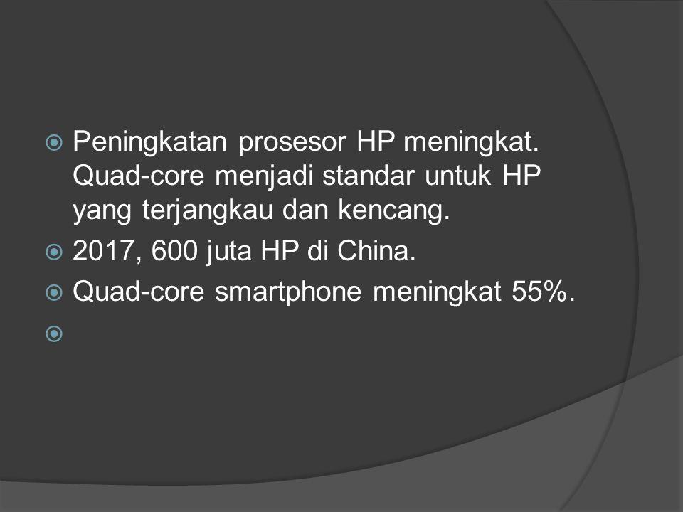  Peningkatan prosesor HP meningkat.