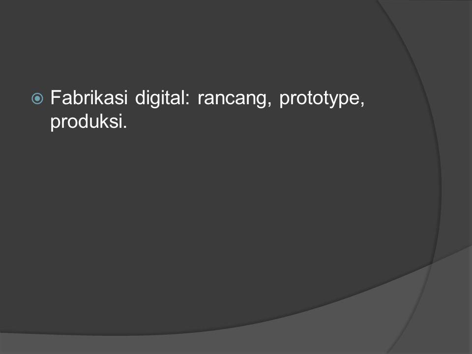  Fabrikasi digital: rancang, prototype, produksi.
