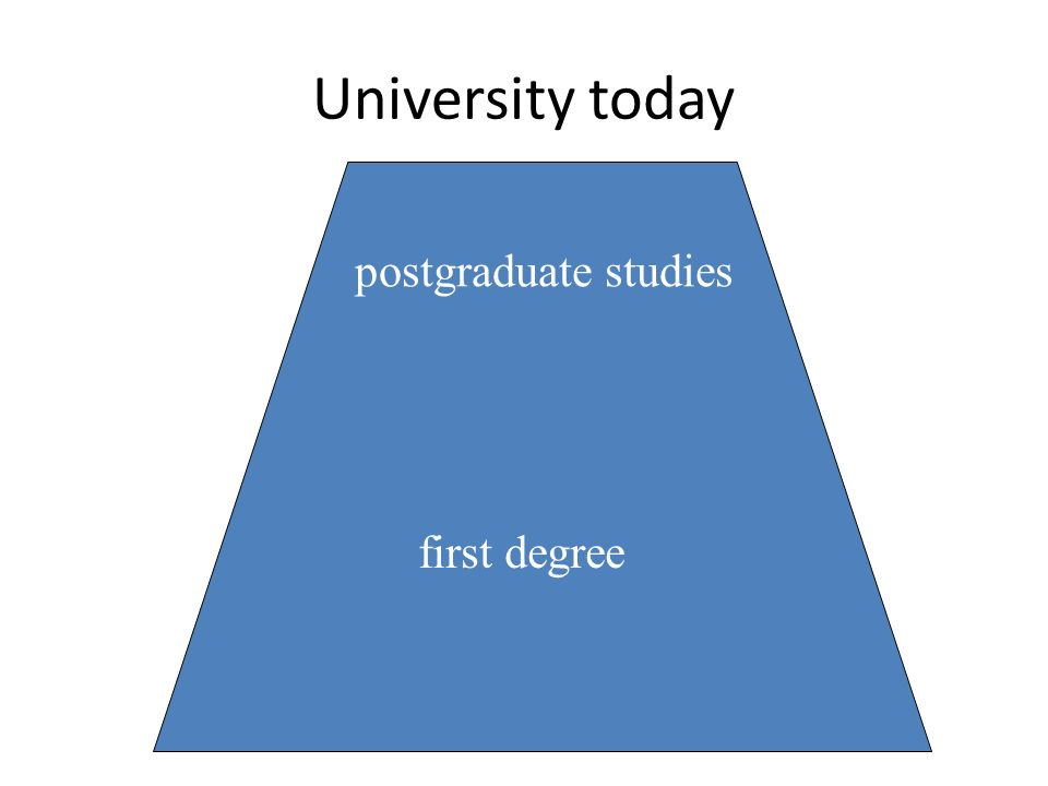 University today postgraduate studies first degree