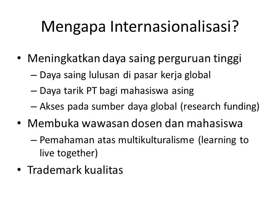 Mengapa Internasionalisasi.
