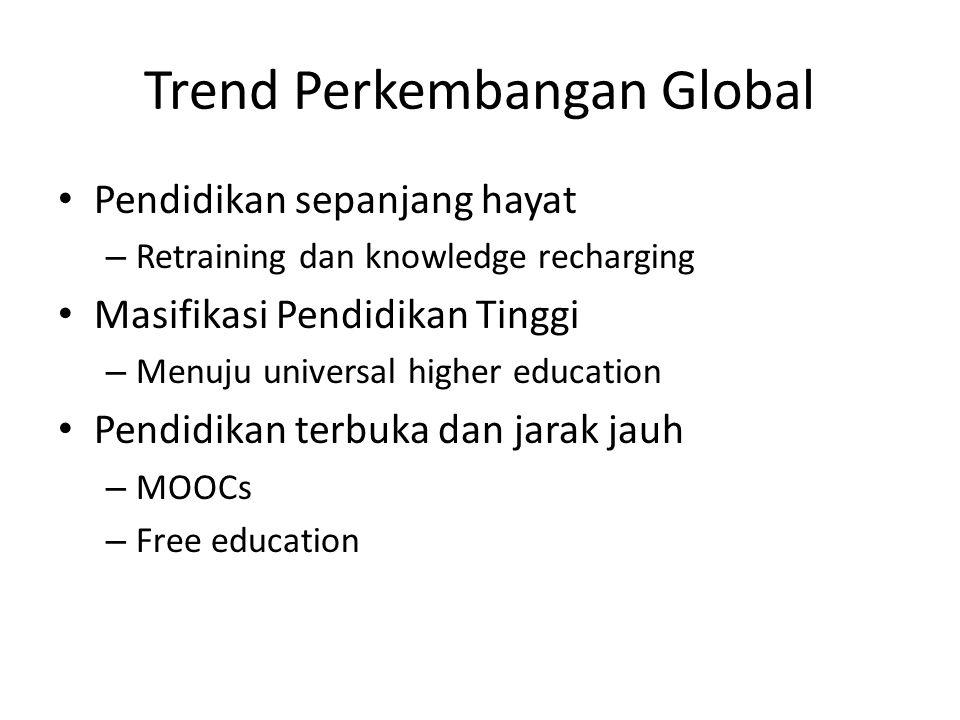 Trend Perkembangan Global Pendidikan sepanjang hayat – Retraining dan knowledge recharging Masifikasi Pendidikan Tinggi – Menuju universal higher education Pendidikan terbuka dan jarak jauh – MOOCs – Free education