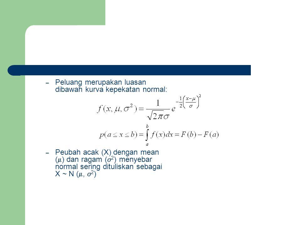 – Peluang merupakan luasan dibawah kurva kepekatan normal: – Peubah acak (X) dengan mean (  ) dan ragam (  2 ) menyebar normal sering dituliskan sebagai X ~ N ( ,  2 )