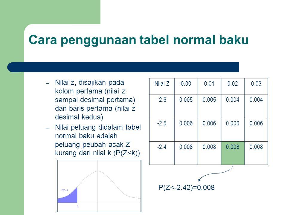 Cara penggunaan tabel normal baku – Nilai z, disajikan pada kolom pertama (nilai z sampai desimal pertama) dan baris pertama (nilai z desimal kedua) – Nilai peluang didalam tabel normal baku adalah peluang peubah acak Z kurang dari nilai k (P(Z<k)).