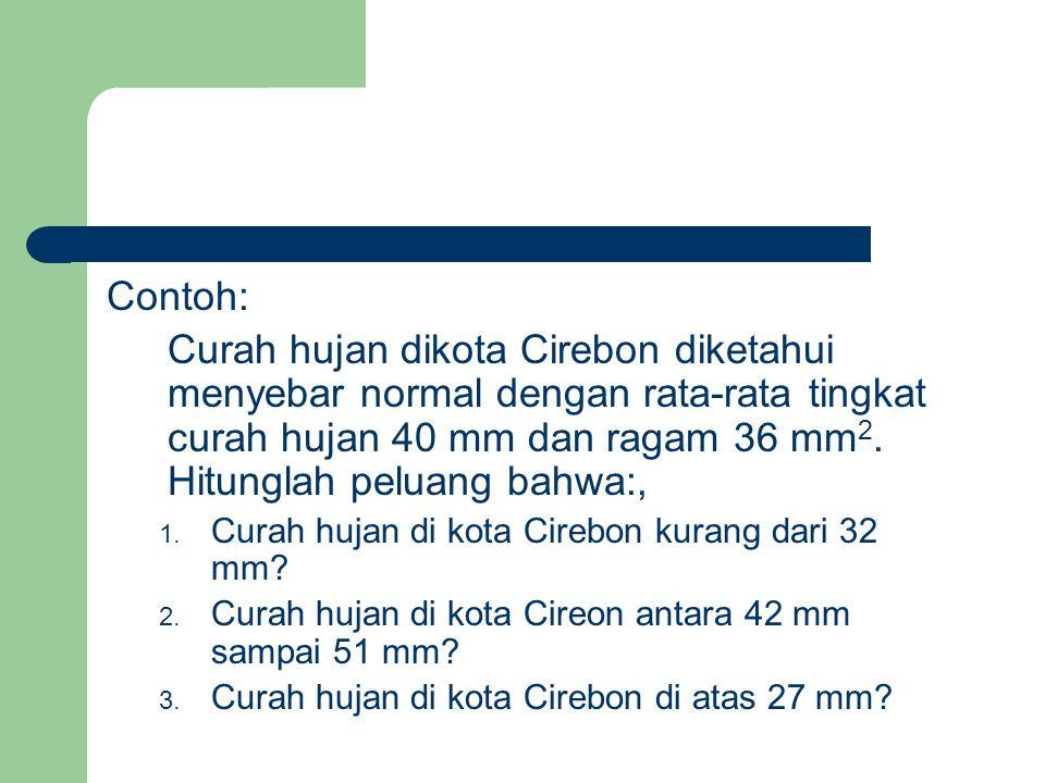 Contoh: Curah hujan dikota Cirebon diketahui menyebar normal dengan rata-rata tingkat curah hujan 40 mm dan ragam 36 mm 2. Hitunglah peluang bahwa:, 1