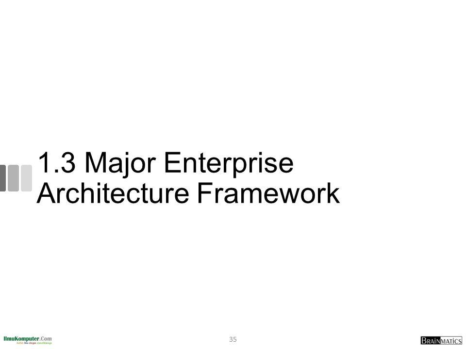 1.3 Major Enterprise Architecture Framework 35