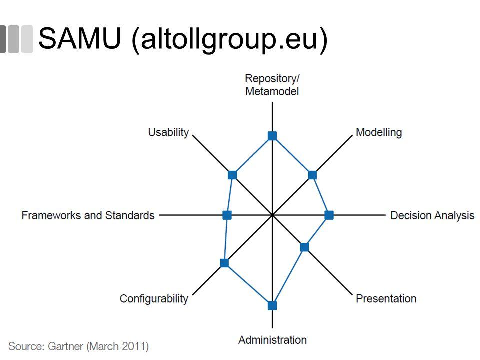 SAMU (altollgroup.eu) 50