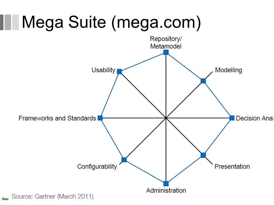 Mega Suite (mega.com) 56